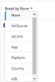 User activity report breakdowns
