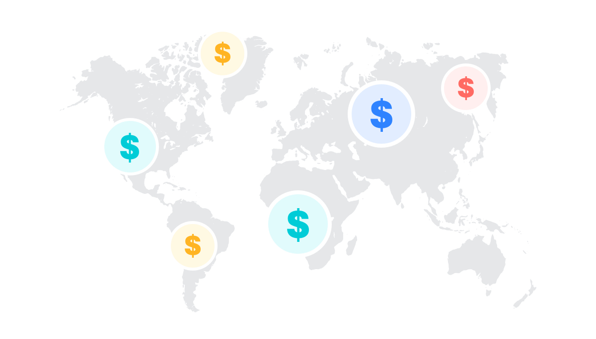 Budget by country group